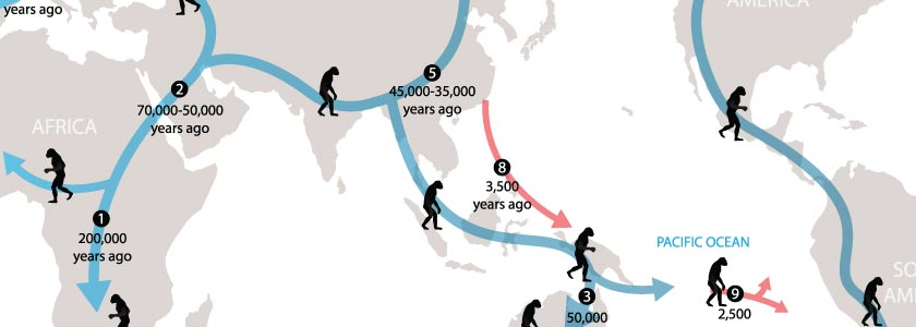 Using ancient DNA studies to solve mysteries of East Asia's Population hero image