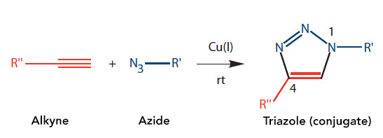 art154-MH-Azide_Fig2
