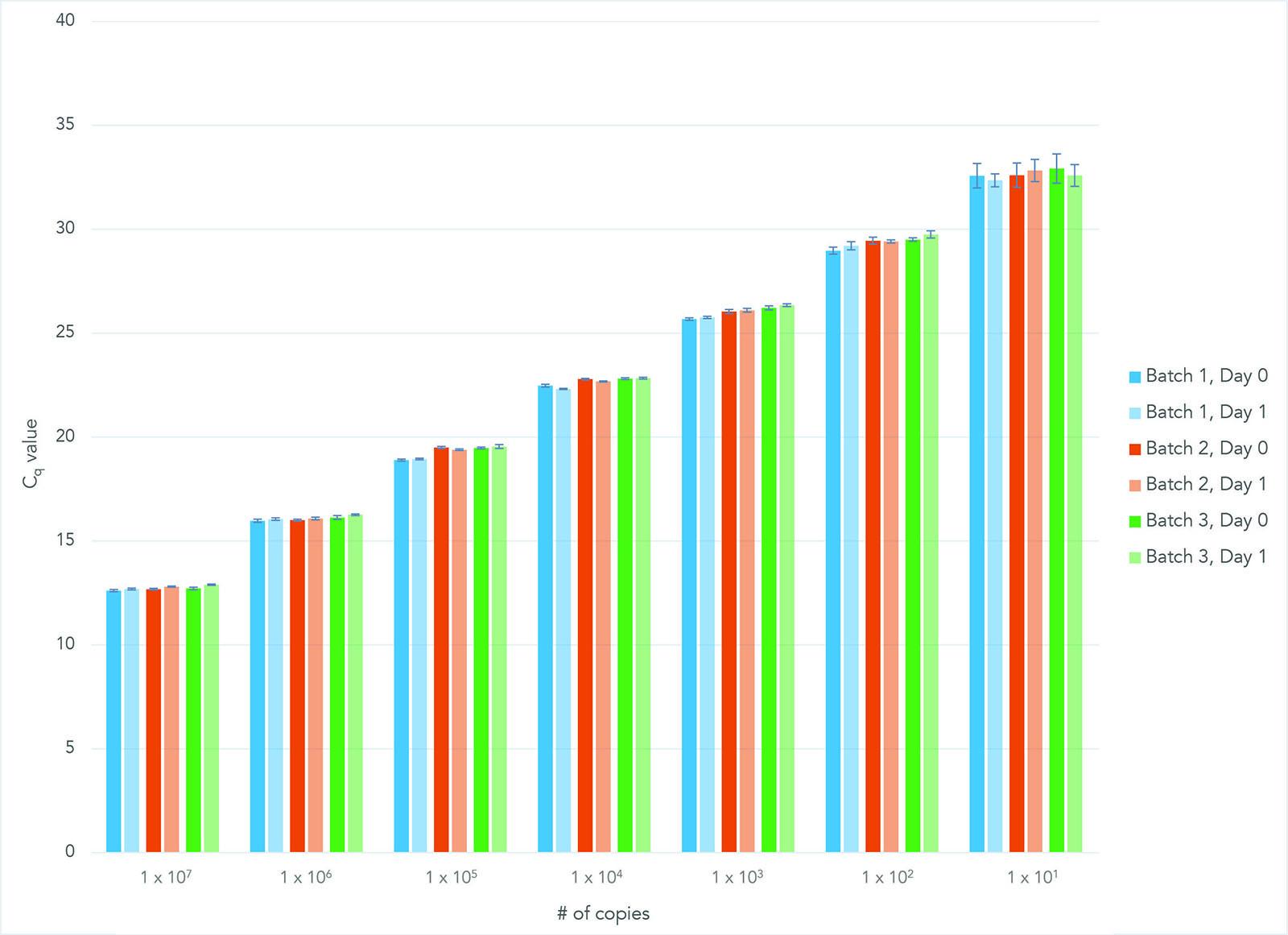 D-PCR15PS-mastermix-F1