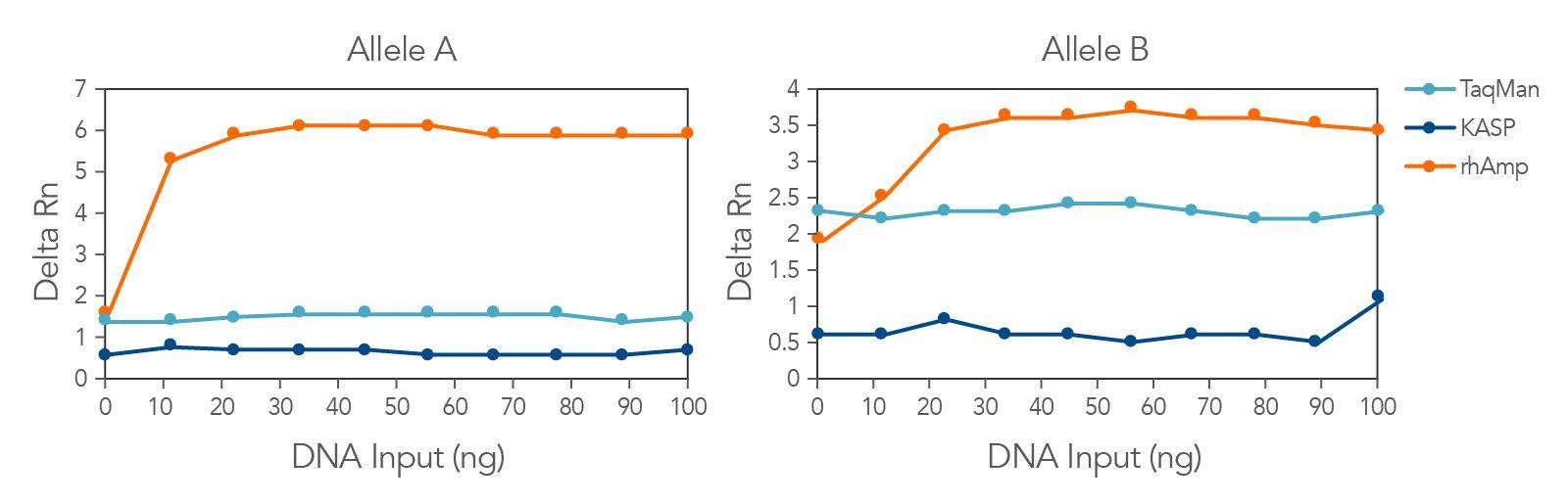 D-PCR18RP-sugar beet-F2
