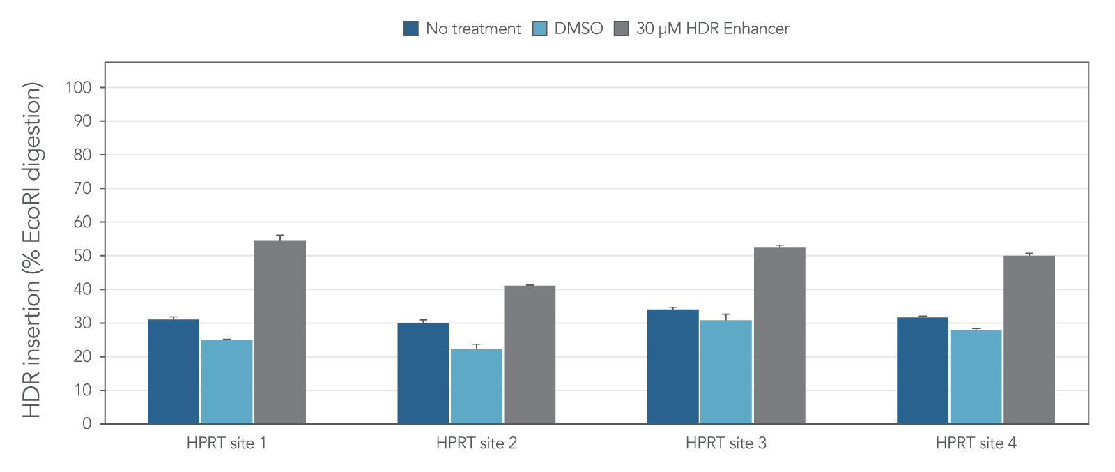 HDR Enhancer improves HDR
