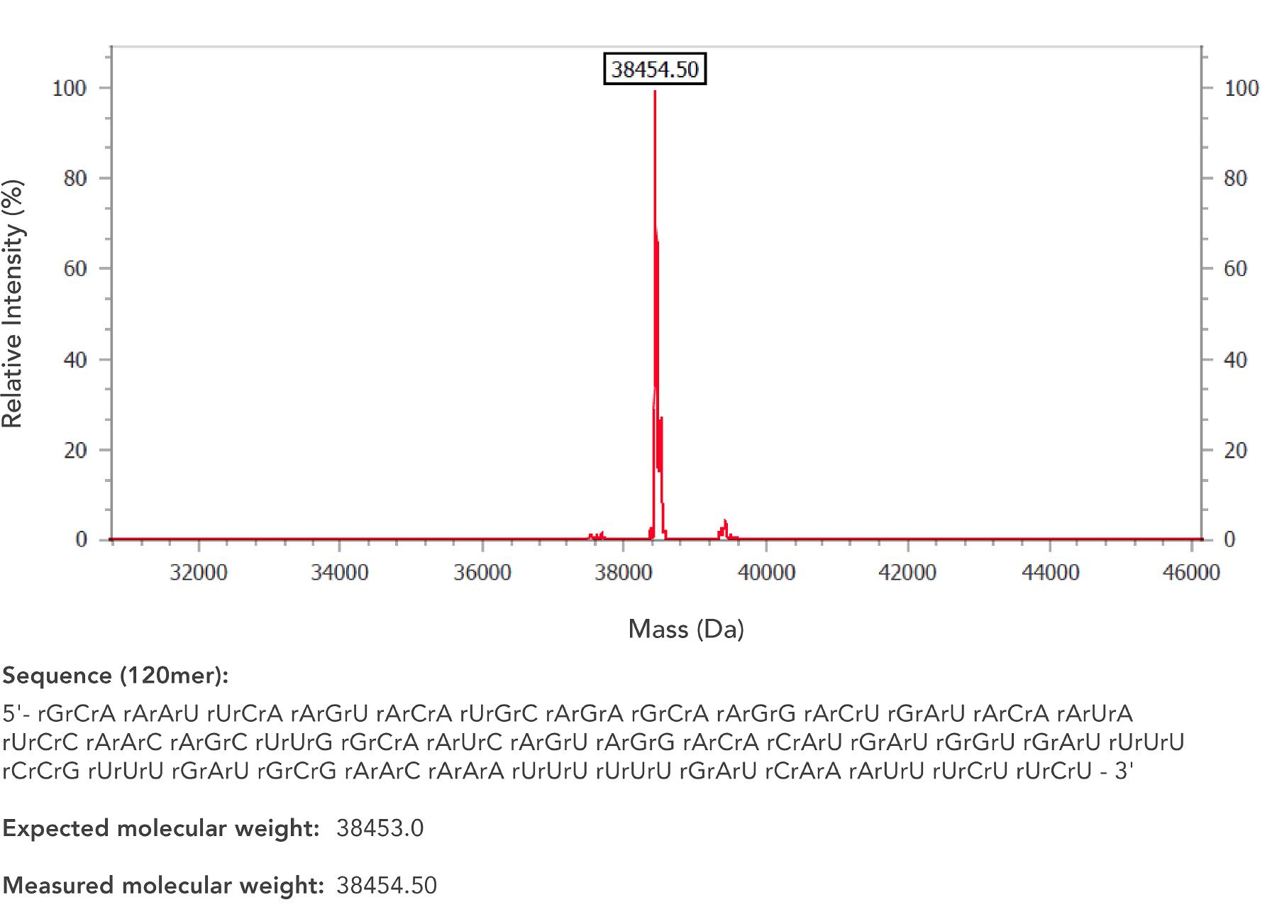 rna-ultramer-120mer